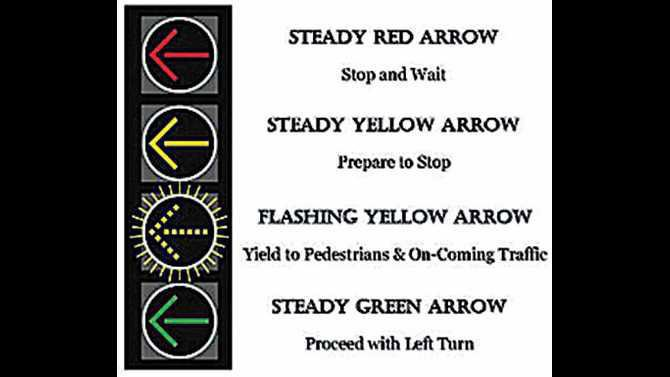 0312Traffic-Light